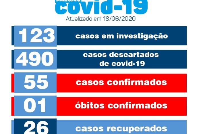 Monteiro conta conta com mais um caso positivo e dois pacientes recuperados de covid