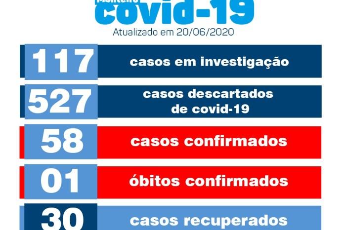 Secretaria de Saúde de Monteiro confirma mais dois casos de covid no município