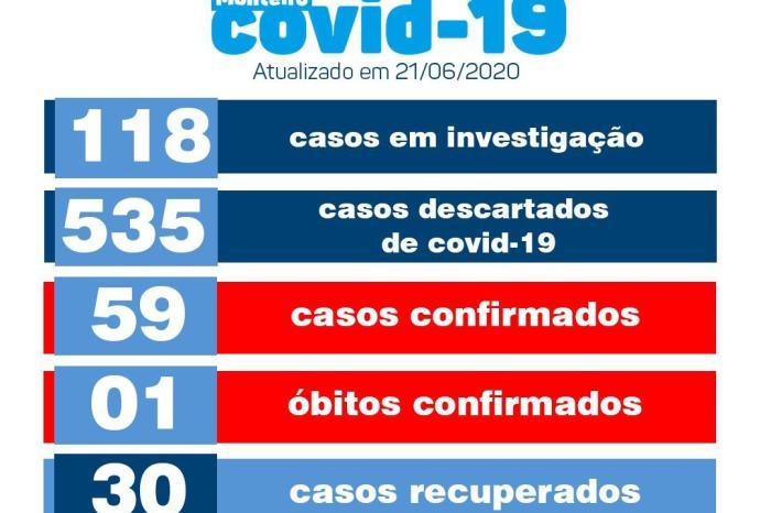 Secretaria de Saúde de Monteiro confirma mais um caso de Covid-19 neste domingo