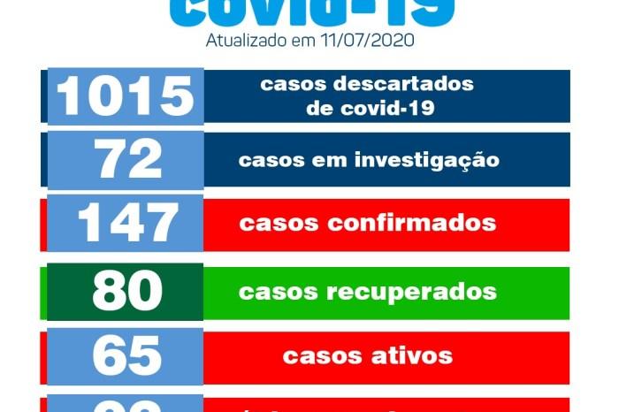 Dois novos casos de covid são confirmados em Monteiro, informa Secretaria de Saúde