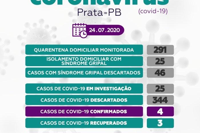 Secretaria de Saúde de Prata confirma quarto caso de coronavírus no município