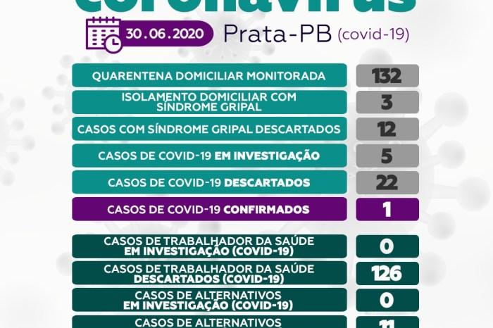 Município de Prata confirma primeiro caso positivo de Covid-19