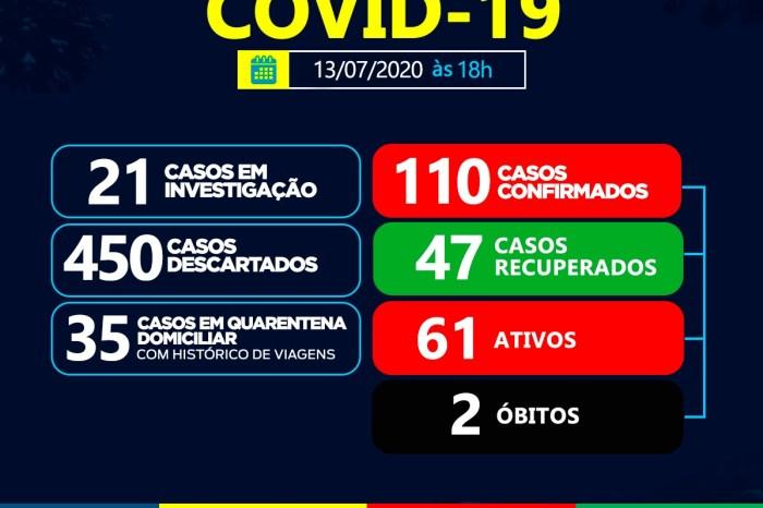 Secretaria de Saúde de Sumé registra 09 casos de coronavírus nesta segunda-feira