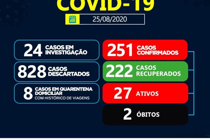 Sumé registras 6 casos recuperados e nenhum caso positivo de coronavírus nesta terça
