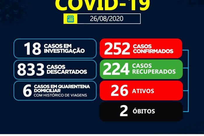 Boletim Epidemiológico Coronavírus de Sumé informa sobre um novo caso positivo