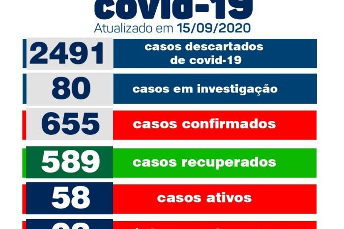 Monteiro não registra novos casos de Covid nesta terça, informa Secretaria de Saúde