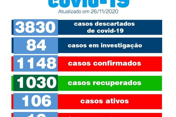 Secretaria de Saúde de Monteiro divulga boletim oficial sobre covid nesta quinta-feira