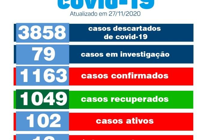 Secretaria de Saúde de Monteiro divulga boletim oficial sobre covid nesta sexta-feira