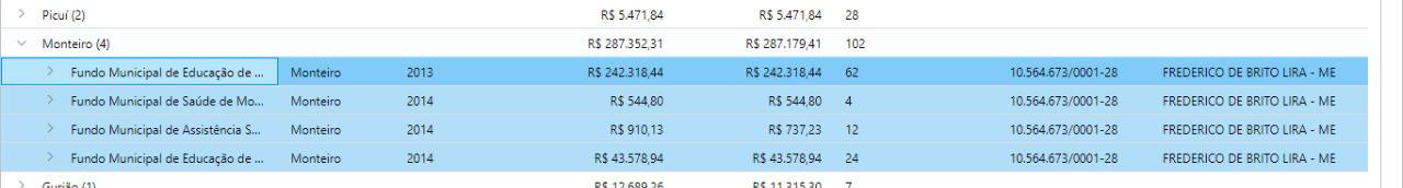 WhatsApp-Image-2020-11-09-at-14.11.52 ESCANDÂLO: Polícia Federal investiga contratos realizados na gestão de Edna Henrique, em Monteiro