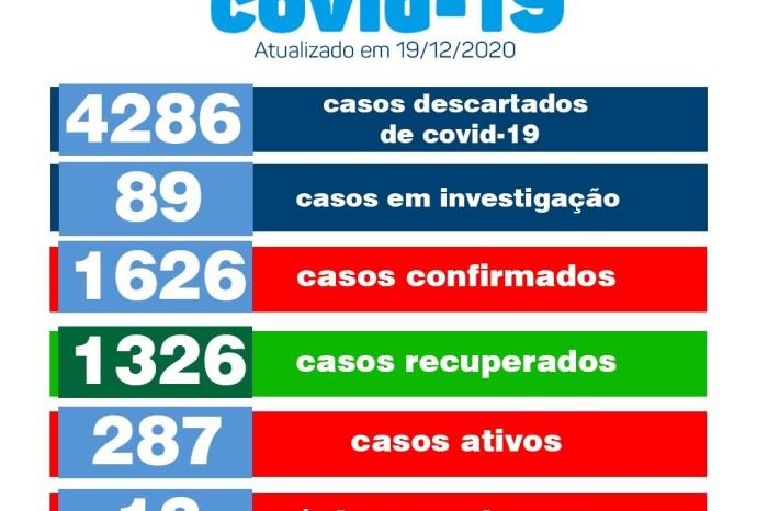 Secretaria de Saúde de Monteiro divulga boletim oficial sobre covid nesta sábado