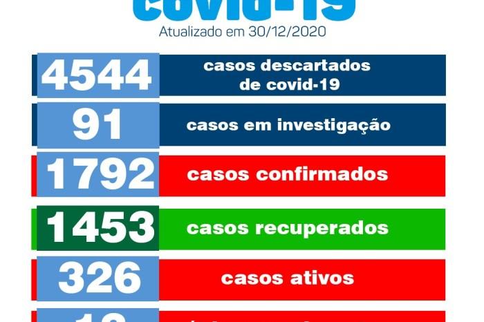 Secretaria de Saúde de Monteiro divulga boletim oficial sobre covid nesta quarta-feira