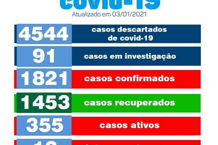 Secretaria de Saúde de Monteiro divulga boletim oficial sobre covid neste domingo