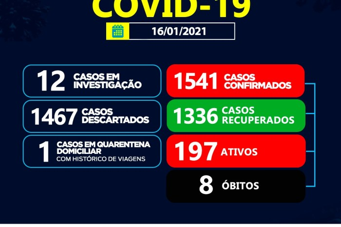 Secretaria de Saúde de Sumé não registra casos de coronavírus neste sábado, 16