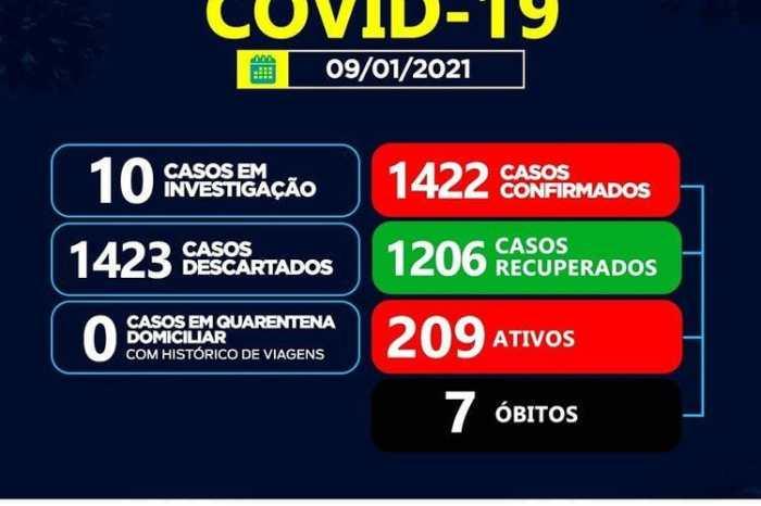 Secretaria de Saúde de Sumé não registra caso de coronavírus neste sábado, 09