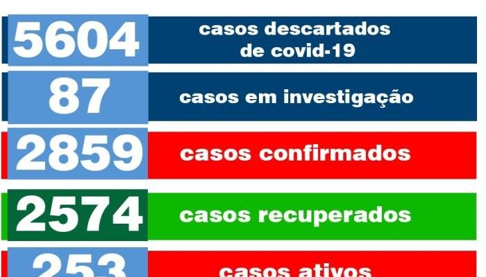 Saúde de Monteiro confirma 10 novos casos de coronavírus nesta quinta
