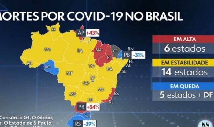 Paraíba registra queda de 31% no número de mortes por Coronavírus