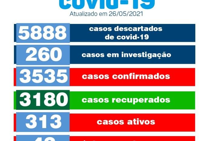 Município de Monteiro confirma 41 novos casos para COVID-19