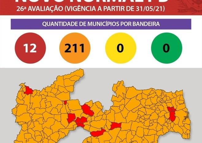 Paraíba tem 95% dos municípios em bandeira laranja após aumento de casos da Covid-19