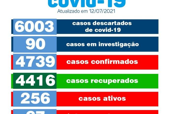 Secretaria de Saúde de Monteiro divulga boletim oficial sobre covid desta segunda