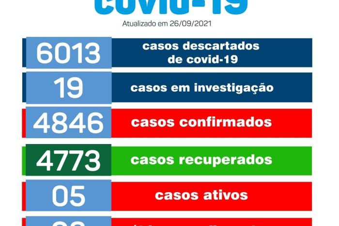 Secretaria de Saúde de Monteiro divulga boletim oficial sobre covid-19 deste domingo
