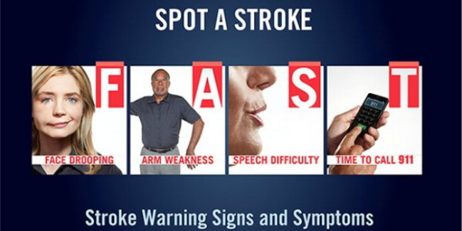 How to spot it F.A.S.T and become a #StrokeHero