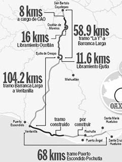 Carretera 2012