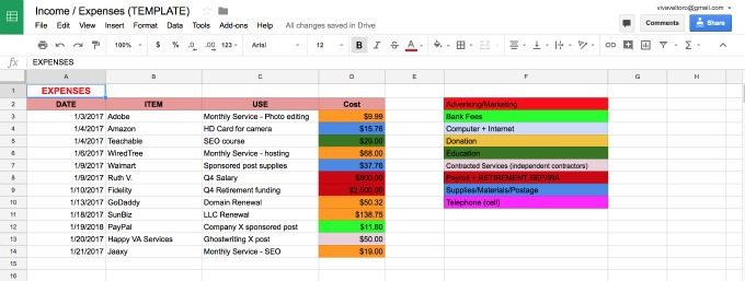 business expenditure spreadsheet business expenditure