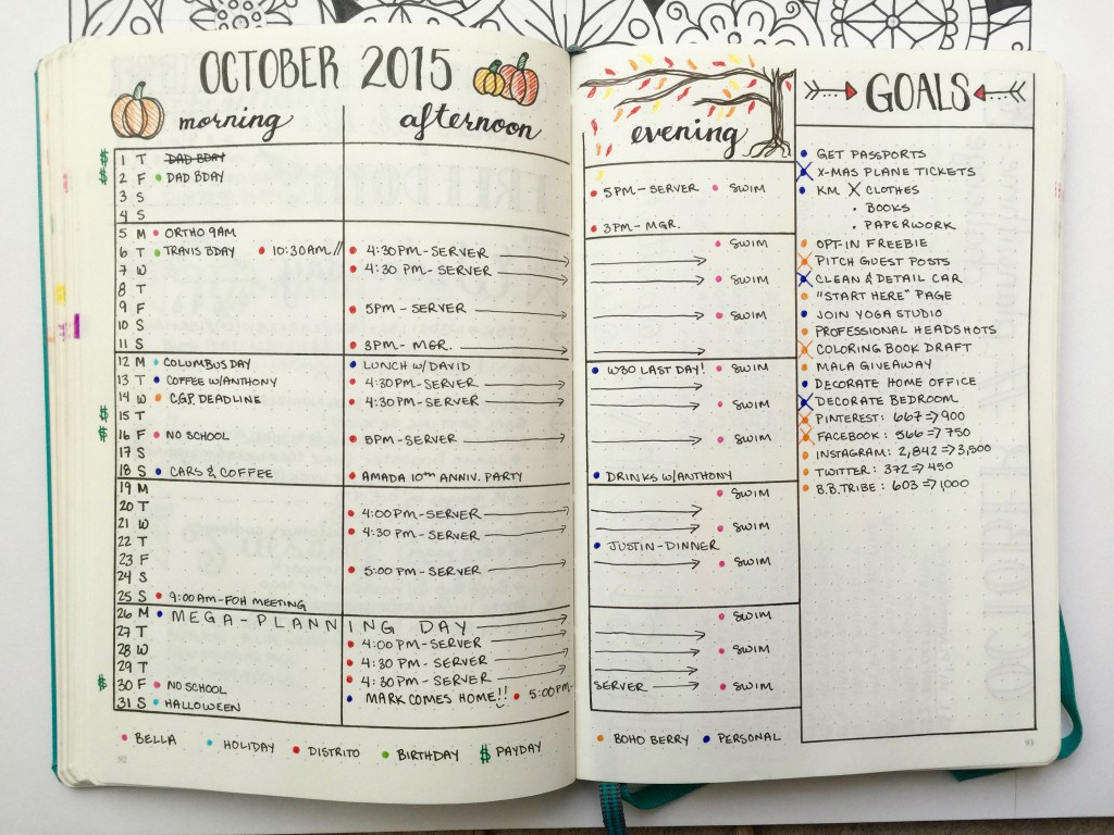 Bullet Journal Ou L Art De S Organiser