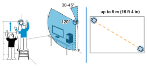 Tips for setting up the base stations