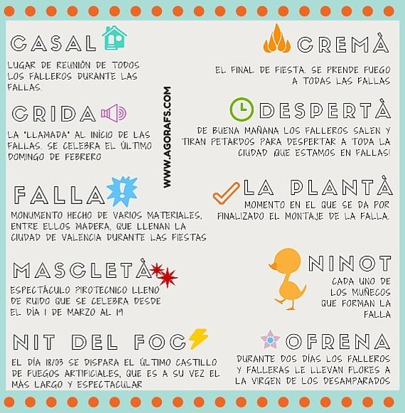 traductor-español-valencia