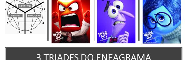 Eneagrama – Centros de Inteligência