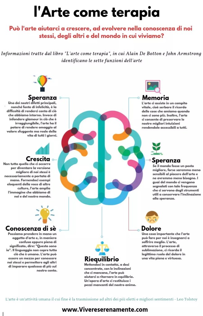 Art-Therapy-infografica