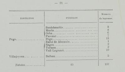 Datos epidemia 1914 (2)