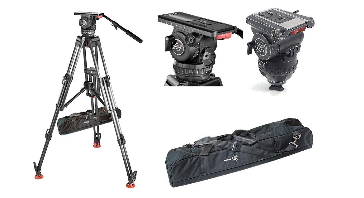 Canon Ultrasonic Camera Lenses