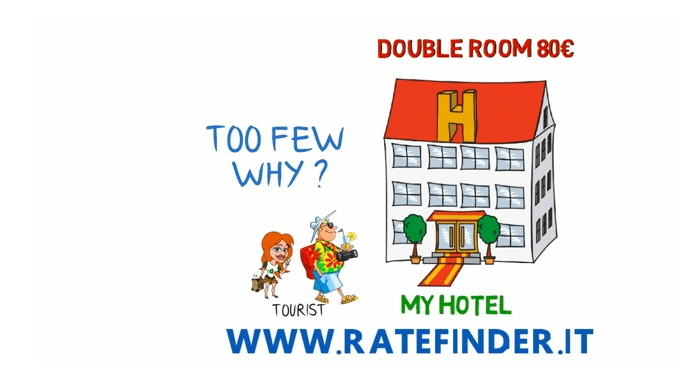 www.RateFinder.it : come funziona in un semplice video