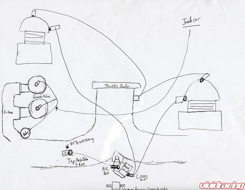 external wastegate diagram 6 way trailer plug wiring diy greddy ebc with wastegates 6speedonline porsche i redid the one for either you can use it make fun of or pass on believe this is all correct