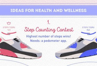 Ideas for health and wellnes