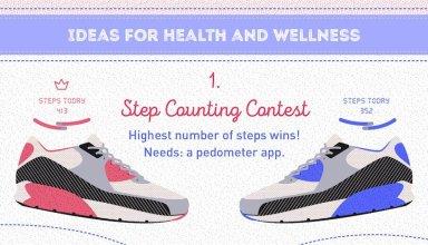 Ideas for health and wellnes