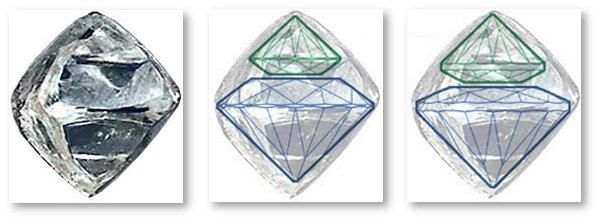 鑽石學堂 - 鑽石原石切磨程序 - 亞帝芬奇
