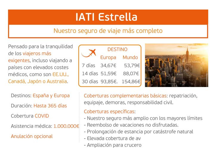 IATI Estrella resumen 2021