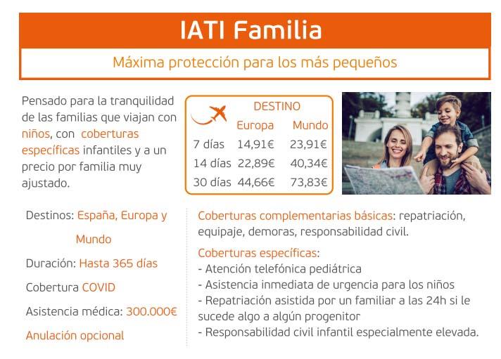 IATI Familia resumen 2021