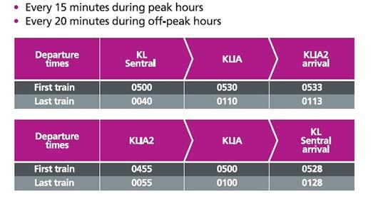 horario klia ekspres Kuala Lumpur viviendoporelmundo