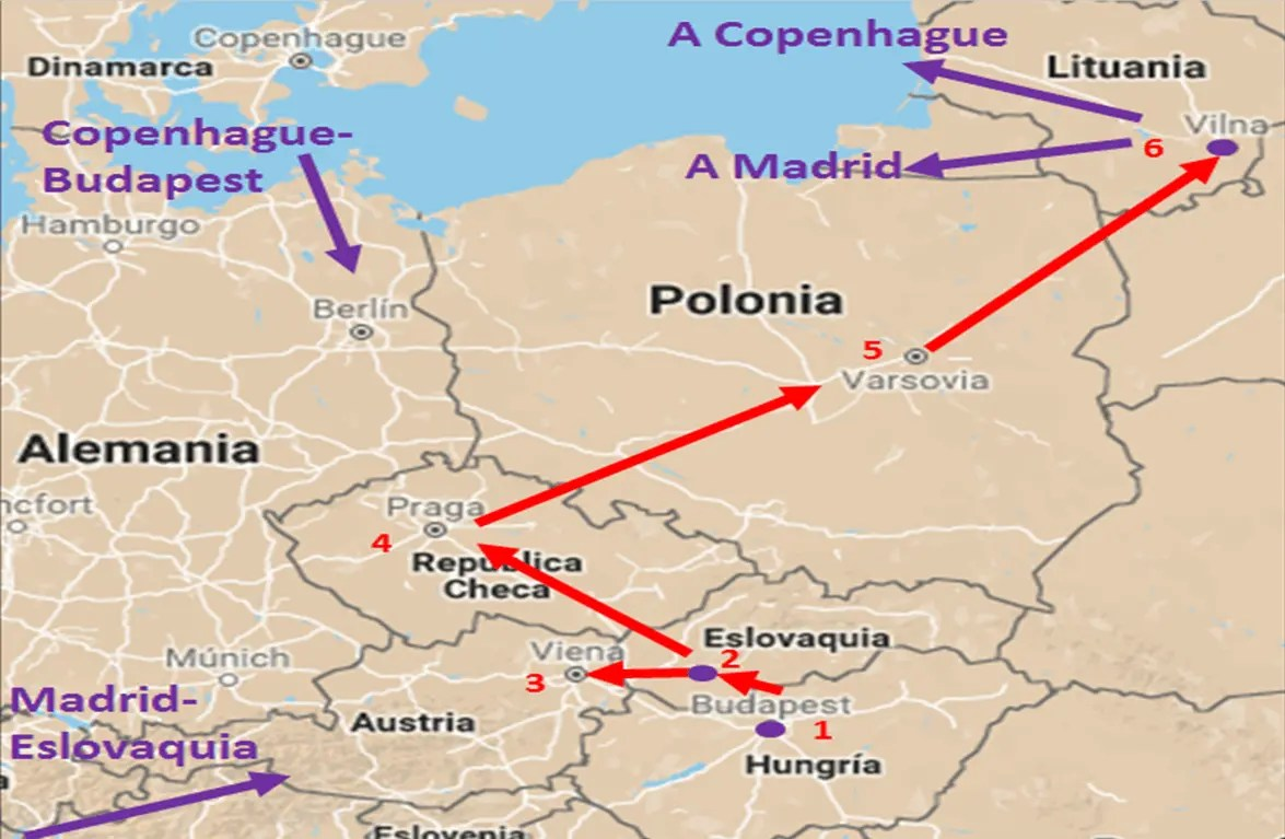 Viaje al este de Europa