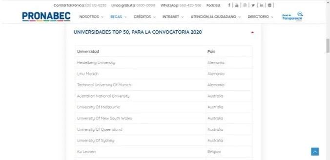 Lista de universidades elegibles