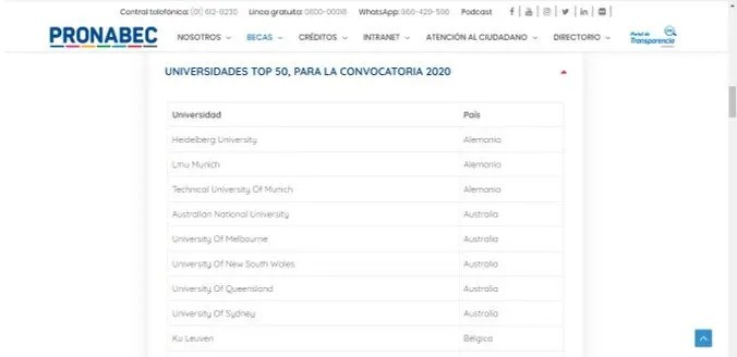 Lista de universidades elegibles