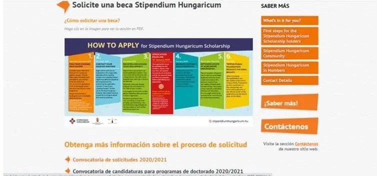 solicitar beca stipendium hungaricum