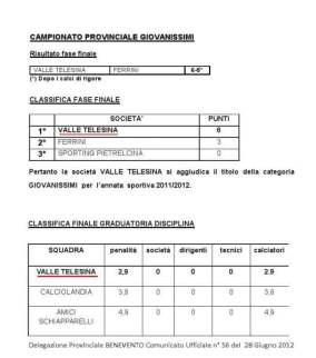 comunicato ufficiale figc p.1