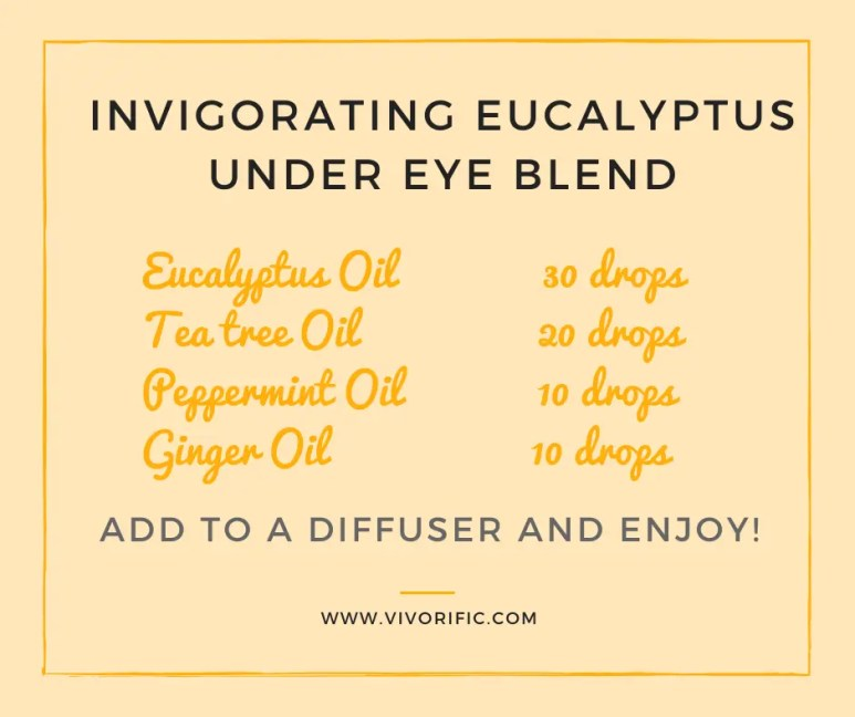 Invigorating Eucalyptus Under Eye Blend-Vivorific Health