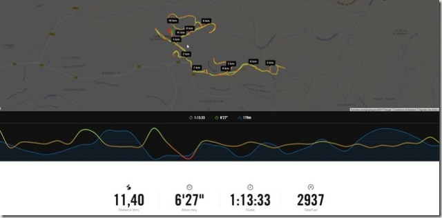 Parcours Nike   running