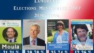 Voici les résultats définitifs des élections municipales 2017 à Lamorlaye : – Le Bon […]